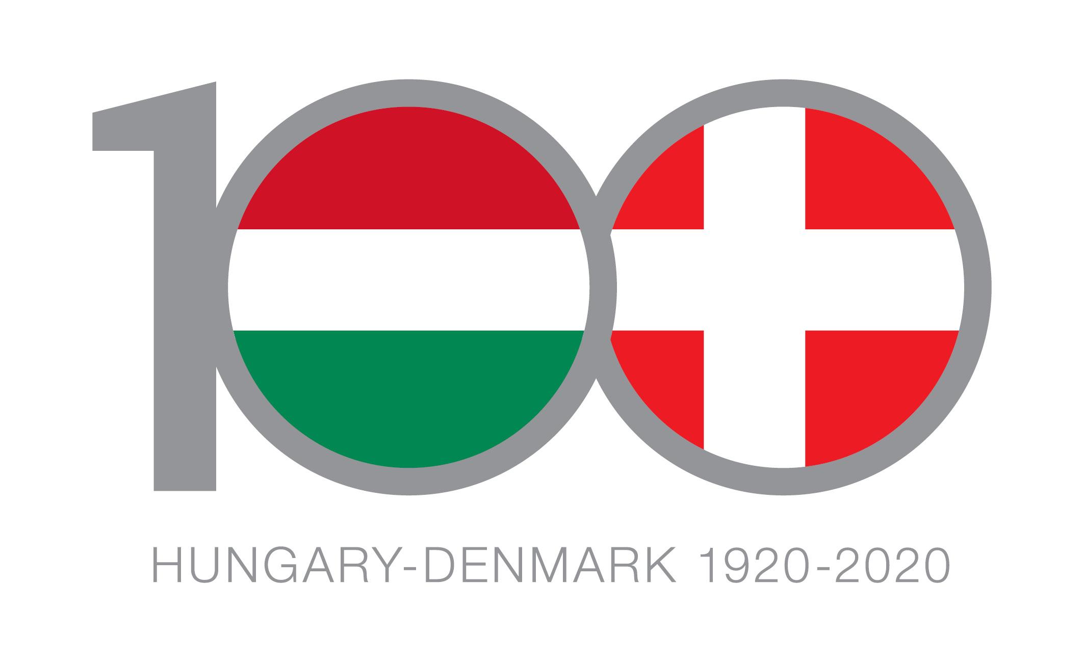 Dánia, Magyarország, diplomácia